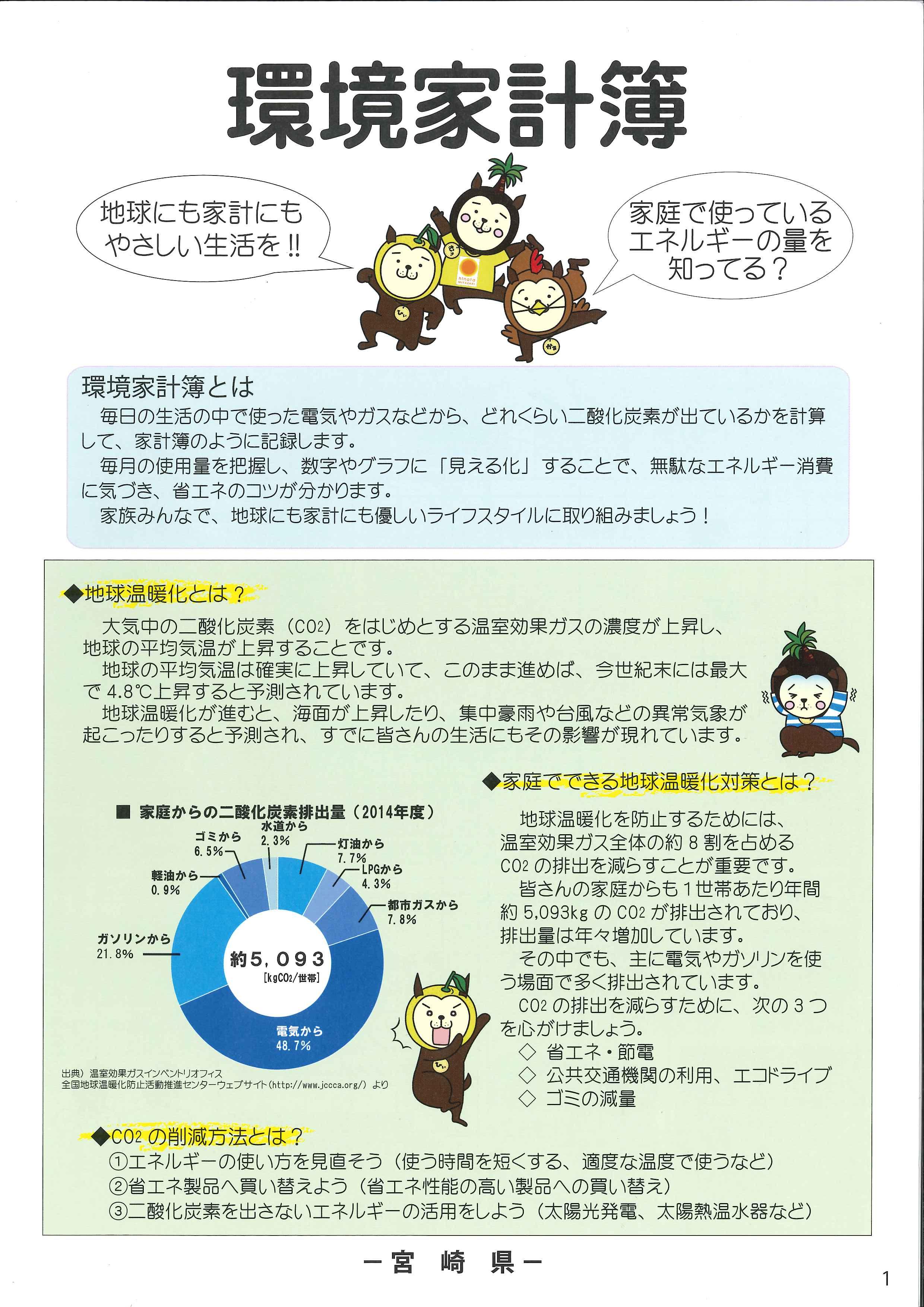 『環境家計簿』
